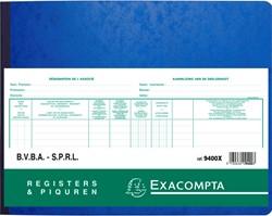 Register aandeelhouders BVBA - 80 BLZ. (9400)